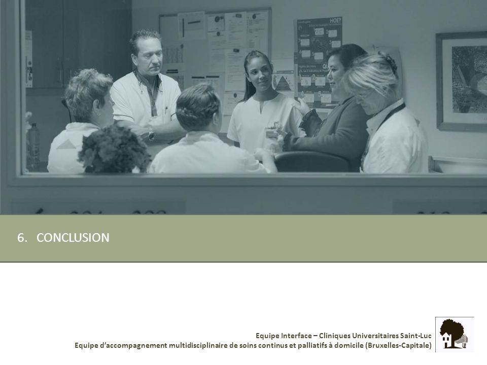 Equipe Interface – Cliniques Universitaires Saint-Luc Equipe daccompagnement multidisciplinaire de soins continus et palliatifs à domicile (Bruxelles-