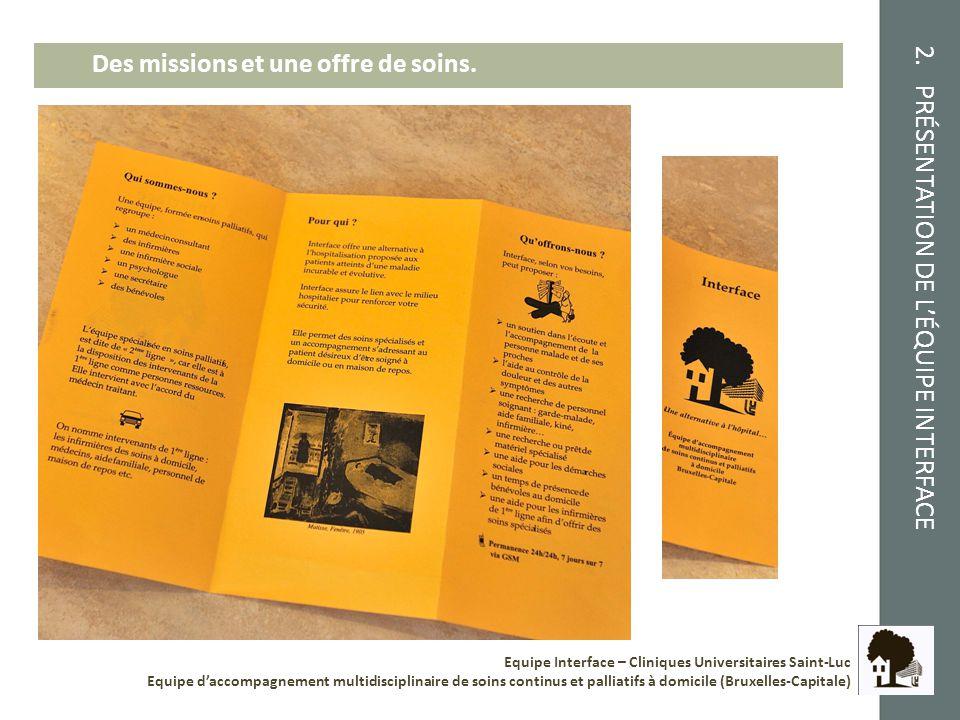 2. PRÉSENTATION DE LÉQUIPE INTERFACE Equipe Interface – Cliniques Universitaires Saint-Luc Equipe daccompagnement multidisciplinaire de soins continus