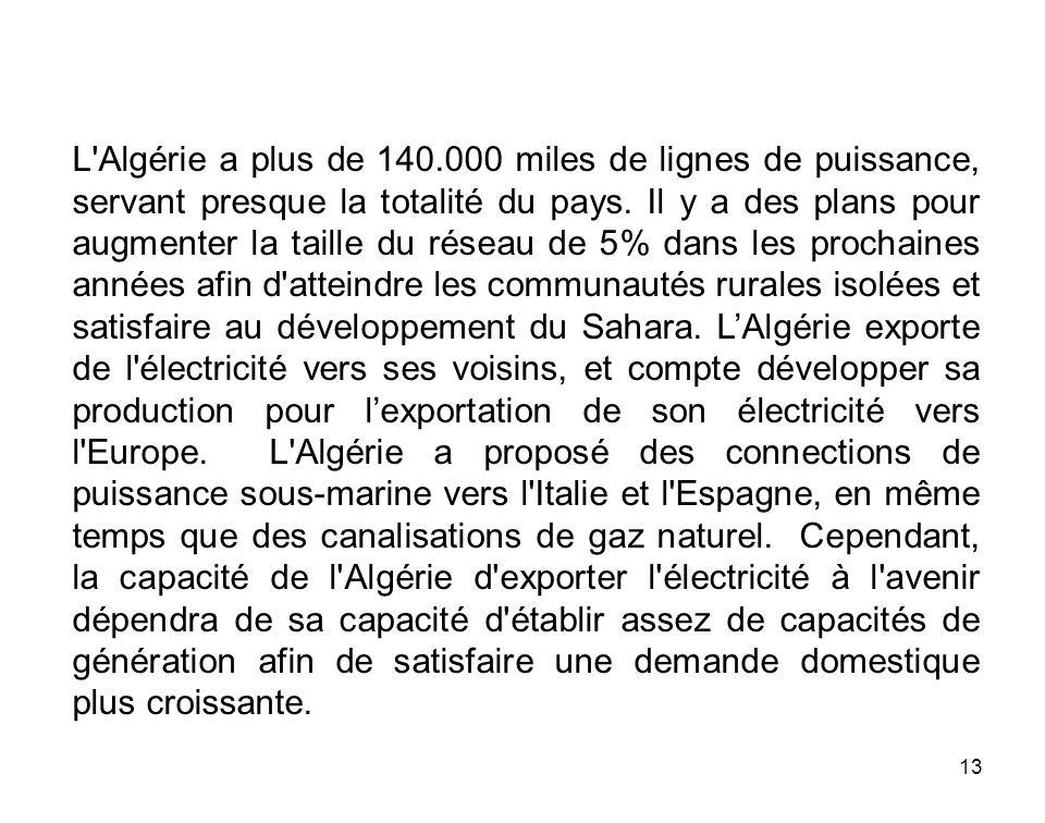 13 L'Algérie a plus de 140.000 miles de lignes de puissance, servant presque la totalité du pays. Il y a des plans pour augmenter la taille du réseau