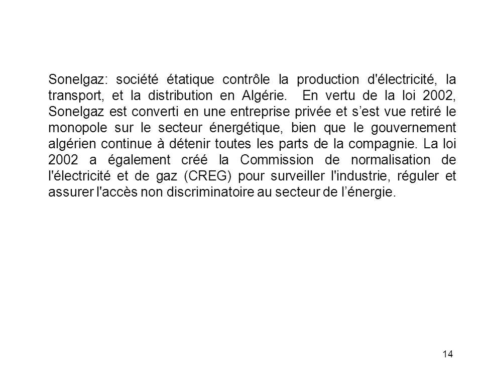 14 Sonelgaz: société étatique contrôle la production d'électricité, la transport, et la distribution en Algérie. En vertu de la loi 2002, Sonelgaz est