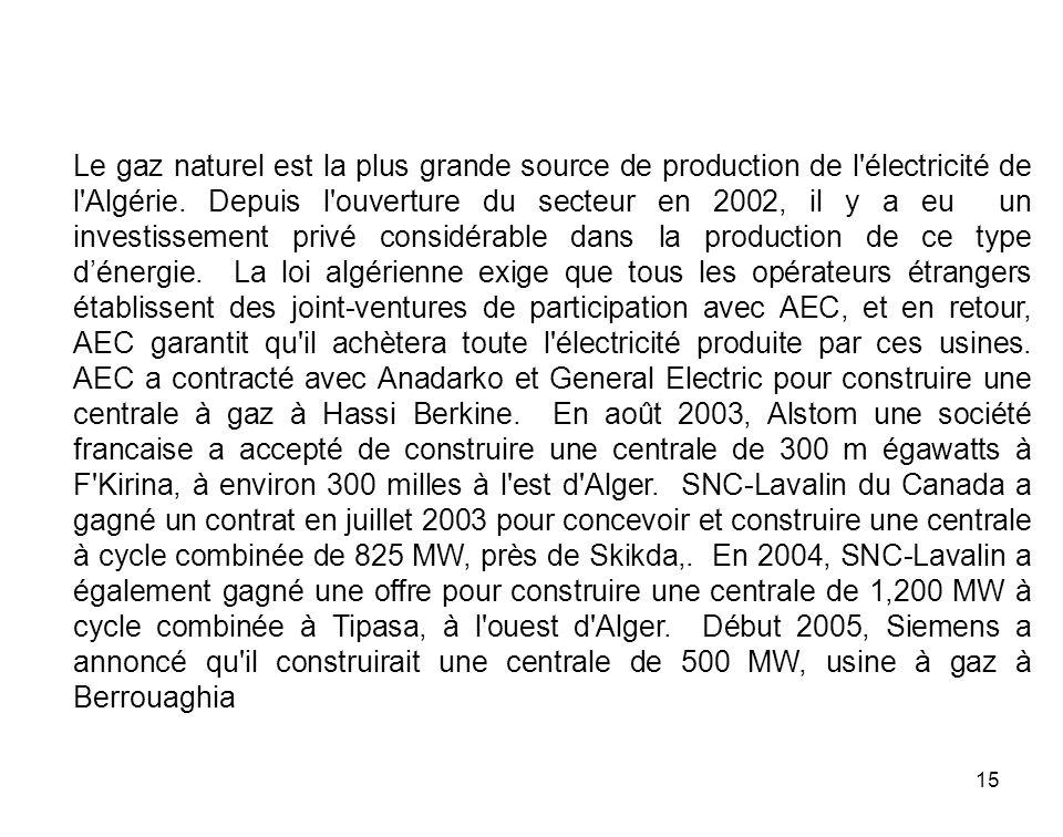 15 Le gaz naturel est la plus grande source de production de l'électricité de l'Algérie. Depuis l'ouverture du secteur en 2002, il y a eu un investiss