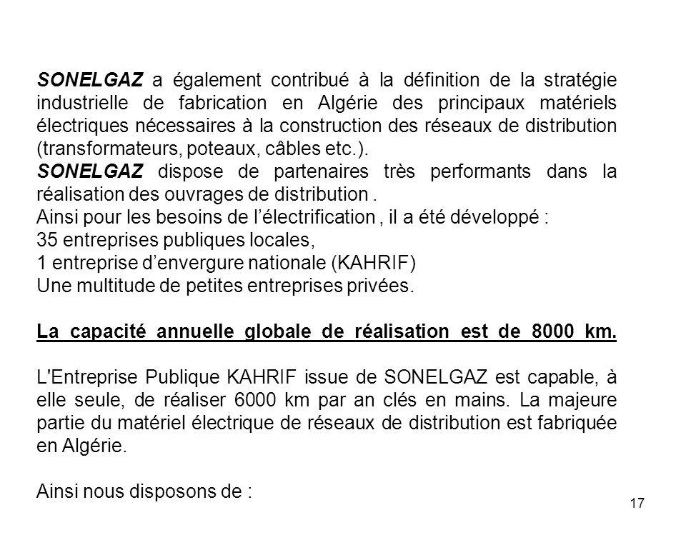17 SONELGAZ a également contribué à la définition de la stratégie industrielle de fabrication en Algérie des principaux matériels électriques nécessai