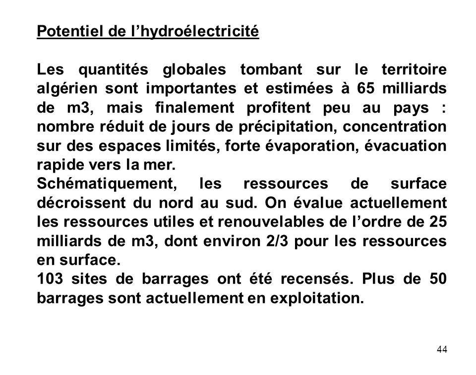 44 Potentiel de lhydroélectricité Les quantités globales tombant sur le territoire algérien sont importantes et estimées à 65 milliards de m3, mais fi