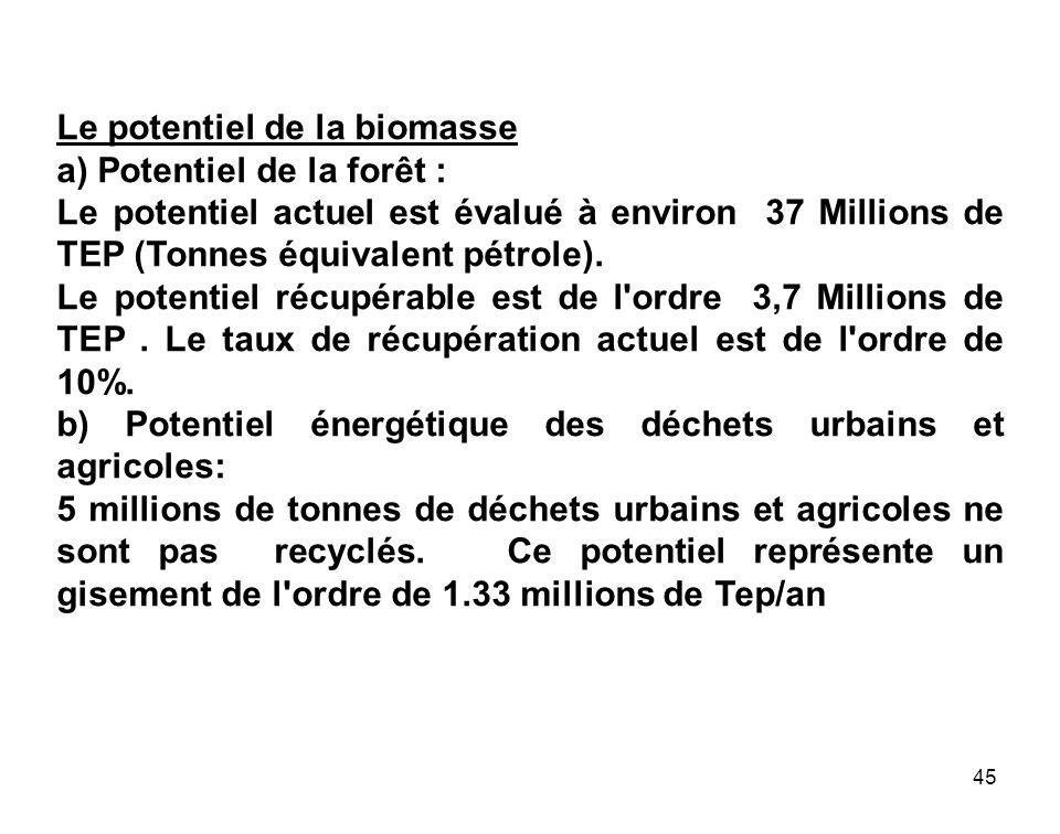 45 Le potentiel de la biomasse a) Potentiel de la forêt : Le potentiel actuel est évalué à environ 37 Millions de TEP (Tonnes équivalent pétrole). Le