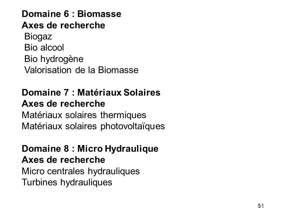 51 Domaine 6 : Biomasse Axes de recherche Biogaz Bio alcool Bio hydrogène Valorisation de la Biomasse Domaine 7 : Matériaux Solaires Axes de recherche