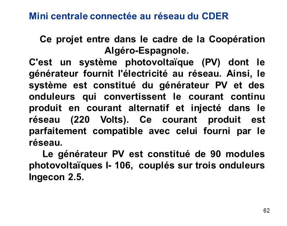 62 Mini centrale connectée au réseau du CDER Ce projet entre dans le cadre de la Coopération Algéro-Espagnole. C'est un système photovoltaïque (PV) do
