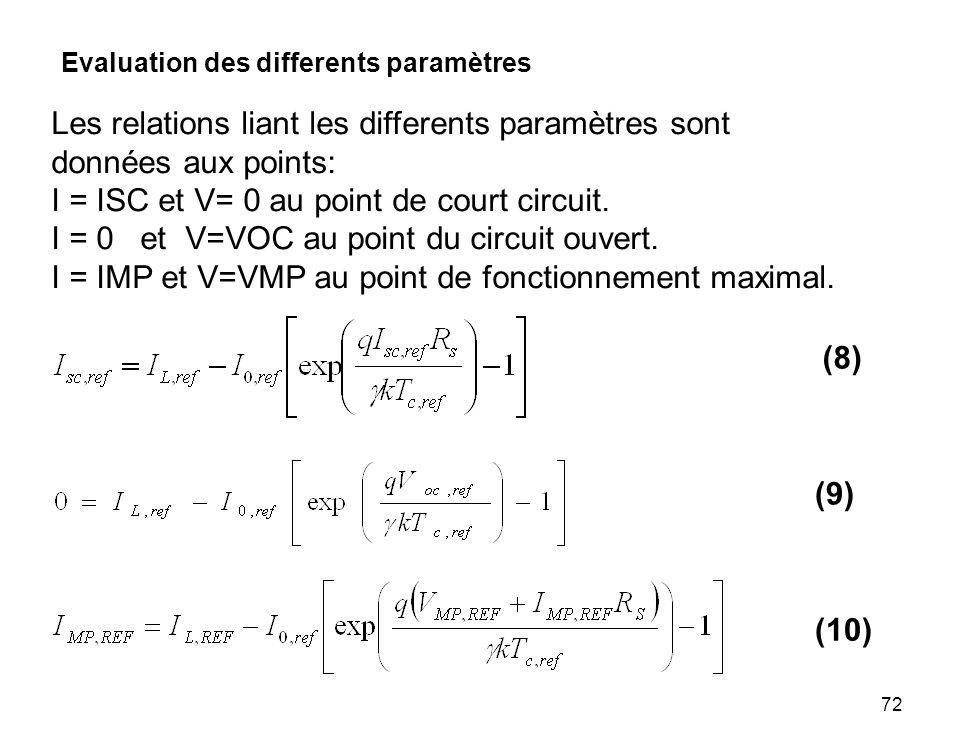 72 Evaluation des differents paramètres Les relations liant les differents paramètres sont données aux points: I = ISC et V= 0 au point de court circu