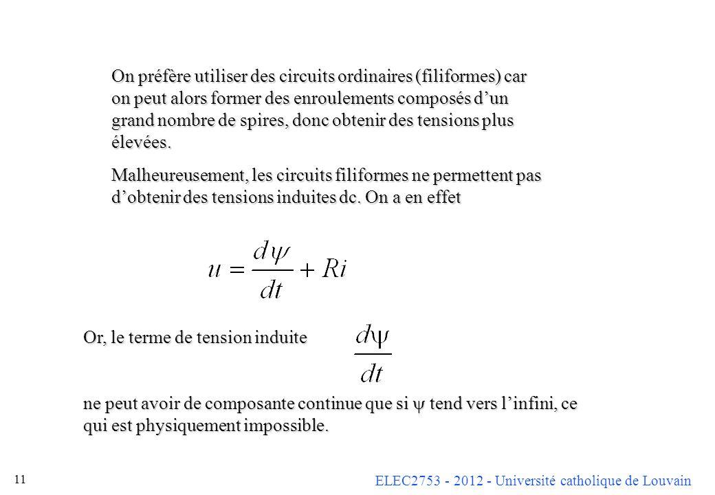 ELEC2753 - 2012 - Université catholique de Louvain 11 On préfère utiliser des circuits ordinaires (filiformes) car on peut alors former des enroulemen