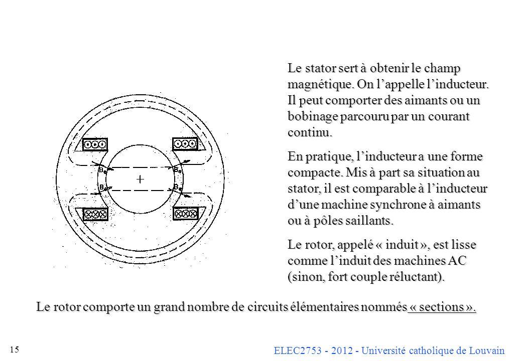 ELEC2753 - 2012 - Université catholique de Louvain 15 Le stator sert à obtenir le champ magnétique. On lappelle linducteur. Il peut comporter des aima