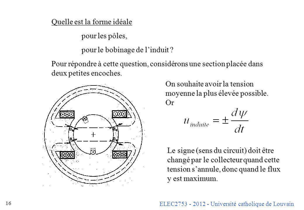 ELEC2753 - 2012 - Université catholique de Louvain 16 Quelle est la forme idéale pour les pôles, pour les pôles, pour le bobinage de linduit ? pour le