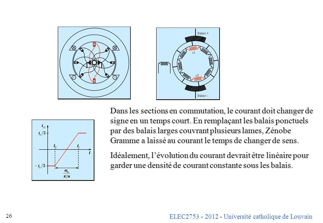 ELEC2753 - 2012 - Université catholique de Louvain 26 Dans les sections en commutation, le courant doit changer de signe en un temps court. En remplaç