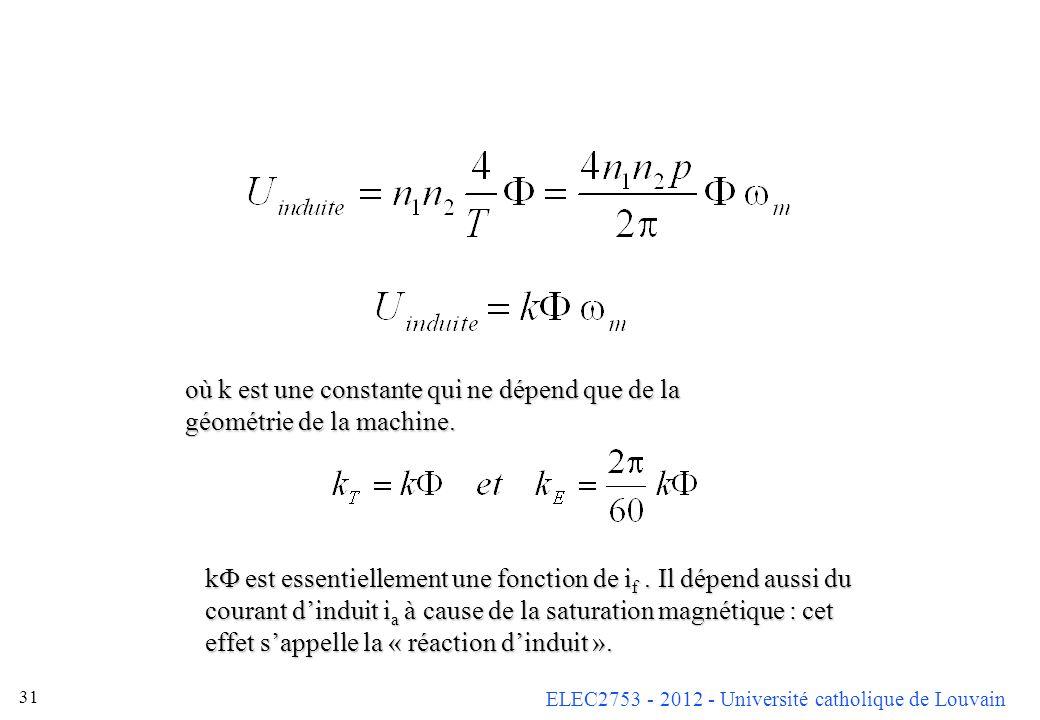ELEC2753 - 2012 - Université catholique de Louvain 31 où k est une constante qui ne dépend que de la géométrie de la machine. k est essentiellement un