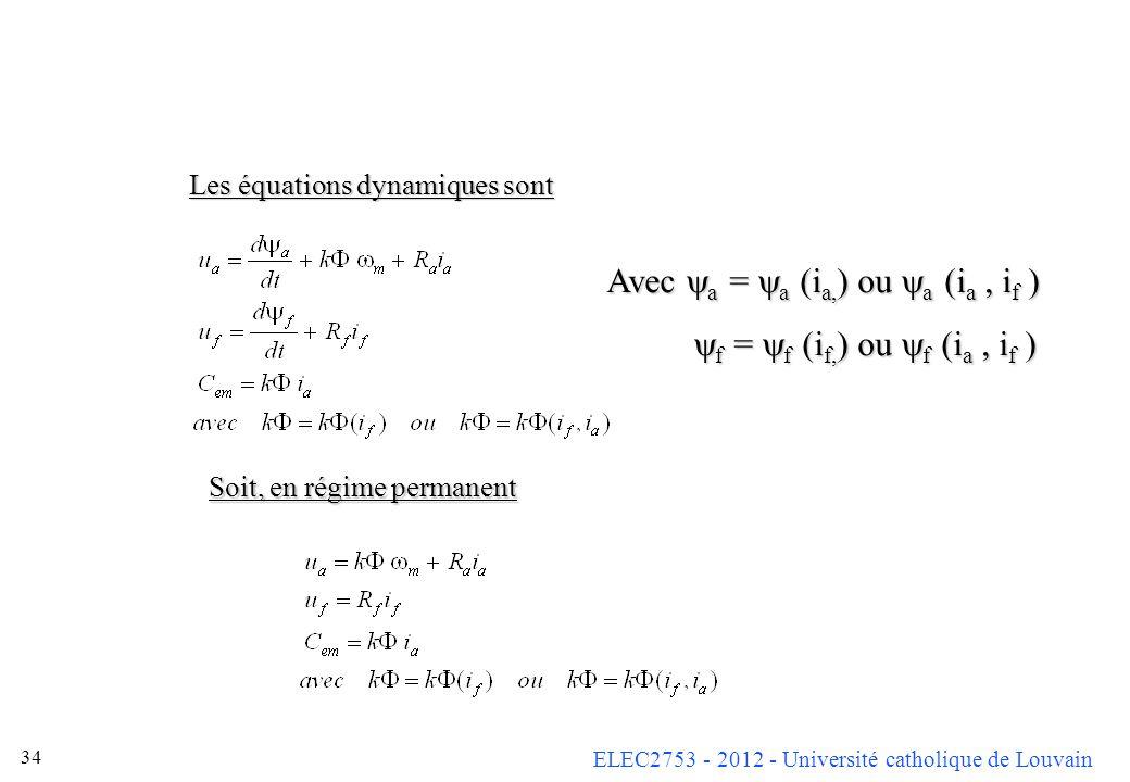ELEC2753 - 2012 - Université catholique de Louvain 34 Les équations dynamiques sont Soit, en régime permanent Avec a = a (i a, ) ou a (i a, i f ) f =