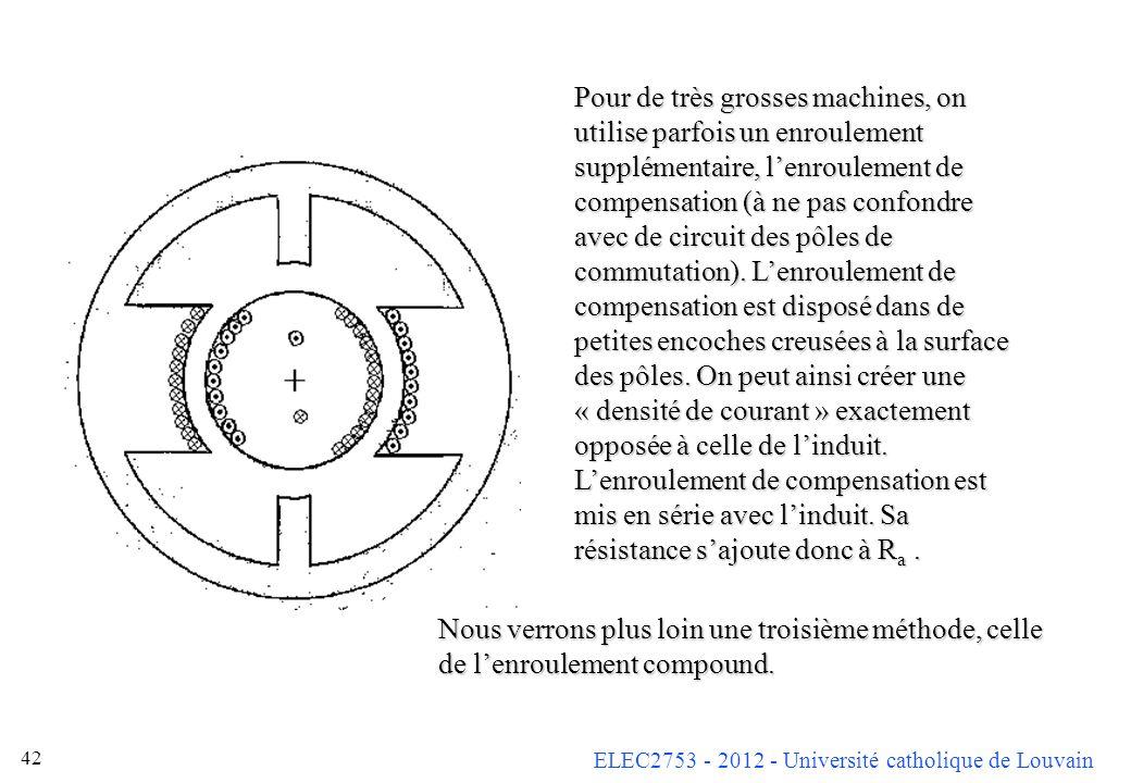 ELEC2753 - 2012 - Université catholique de Louvain 42 Pour de très grosses machines, on utilise parfois un enroulement supplémentaire, lenroulement de