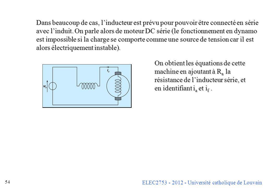 ELEC2753 - 2012 - Université catholique de Louvain 54 Dans beaucoup de cas, linducteur est prévu pour pouvoir être connecté en série avec linduit. On