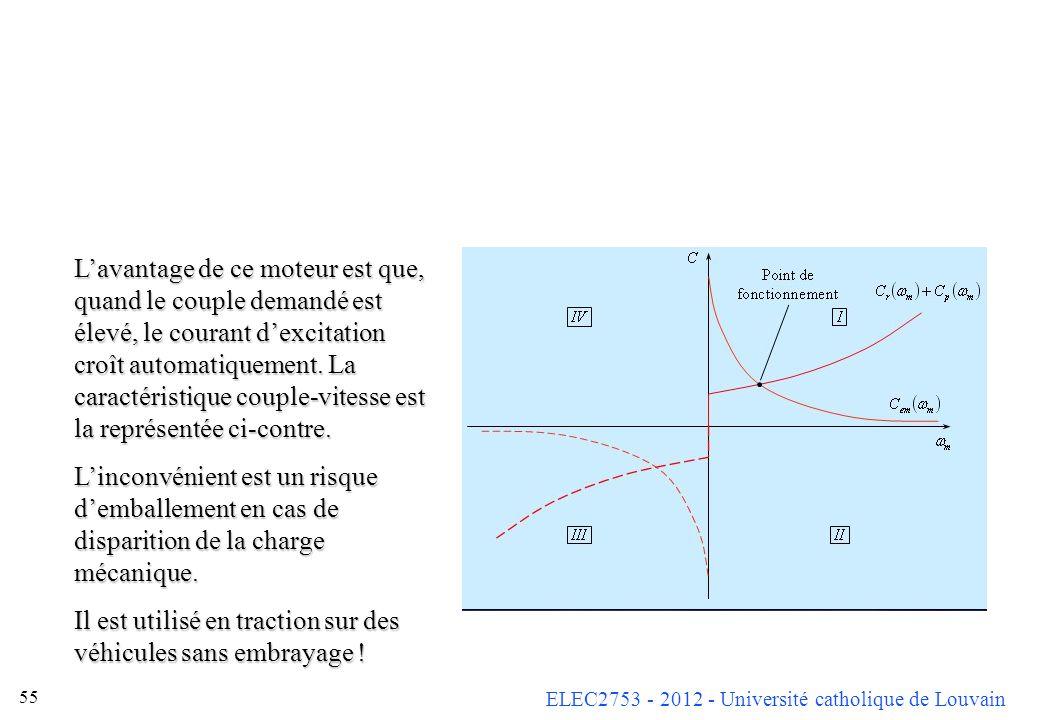 ELEC2753 - 2012 - Université catholique de Louvain 55 Lavantage de ce moteur est que, quand le couple demandé est élevé, le courant dexcitation croît