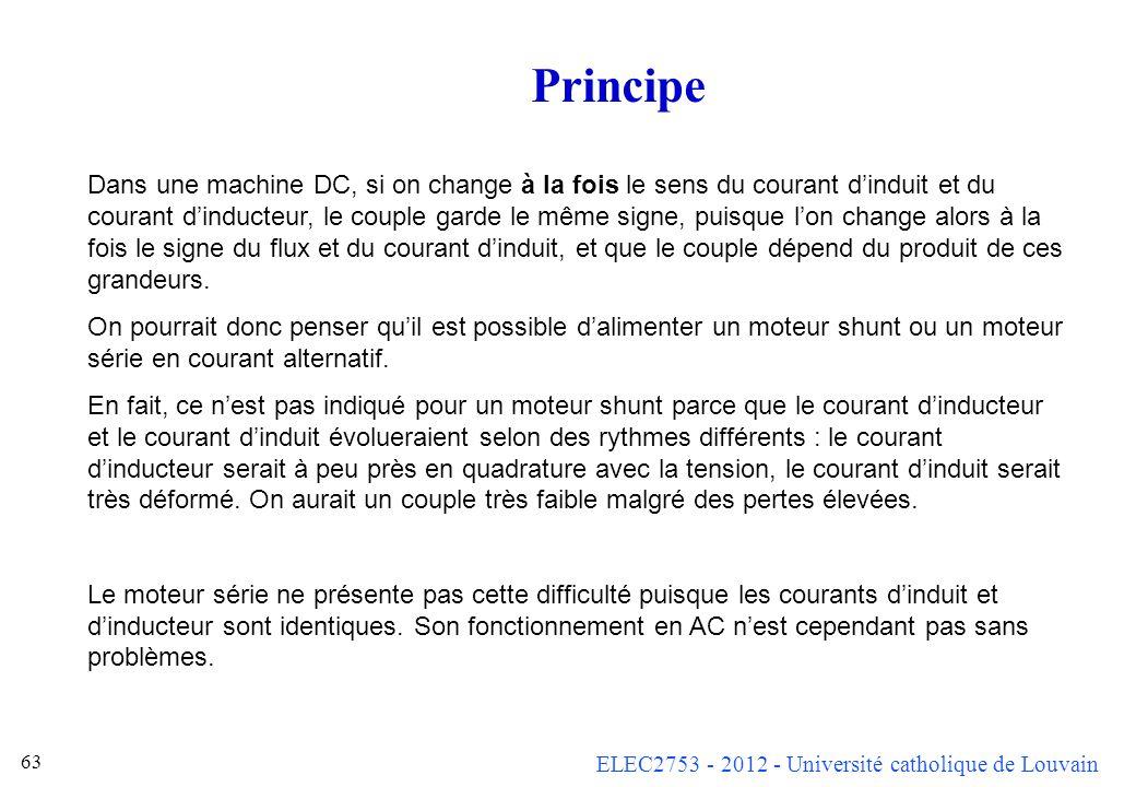 ELEC2753 - 2012 - Université catholique de Louvain 63 Principe Dans une machine DC, si on change à la fois le sens du courant dinduit et du courant di