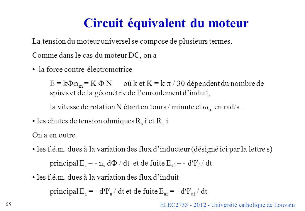 ELEC2753 - 2012 - Université catholique de Louvain 65 Circuit équivalent du moteur La tension du moteur universel se compose de plusieurs termes. Comm