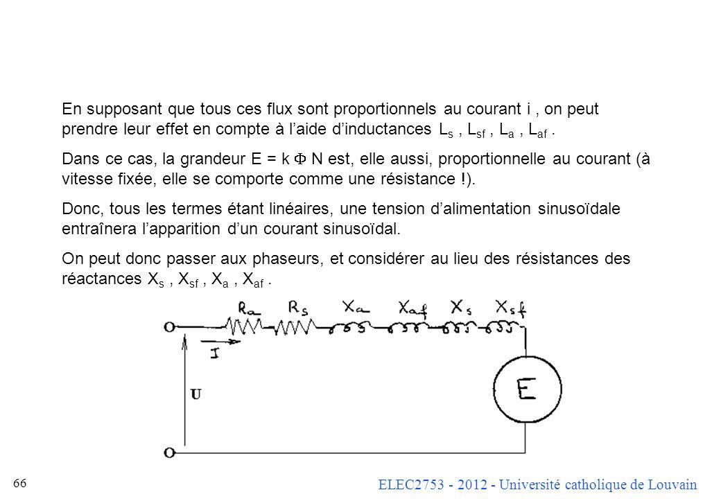 ELEC2753 - 2012 - Université catholique de Louvain 66 En supposant que tous ces flux sont proportionnels au courant i, on peut prendre leur effet en c