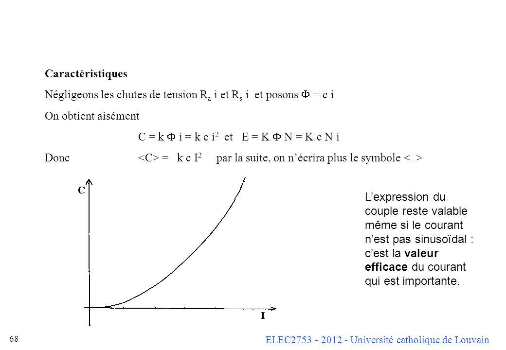 ELEC2753 - 2012 - Université catholique de Louvain 68 Caractéristiques Négligeons les chutes de tension R a i et R s i et posons = c i On obtient aisé