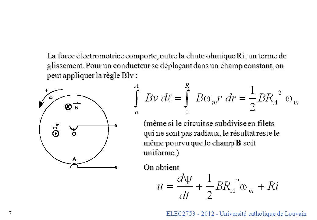 ELEC2753 - 2012 - Université catholique de Louvain 7 La force électromotrice comporte, outre la chute ohmique Ri, un terme de glissement. Pour un cond