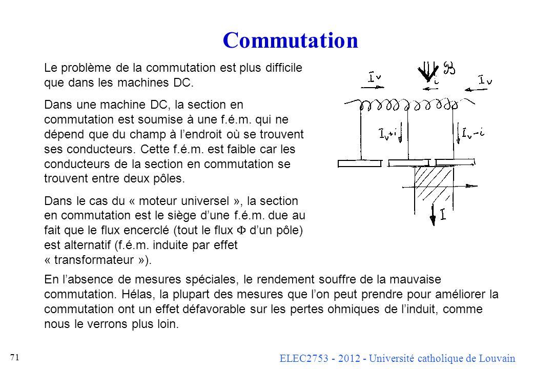 ELEC2753 - 2012 - Université catholique de Louvain 71 Commutation Le problème de la commutation est plus difficile que dans les machines DC. Dans une