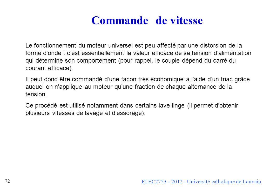 ELEC2753 - 2012 - Université catholique de Louvain 72 Commande de vitesse Le fonctionnement du moteur universel est peu affecté par une distorsion de