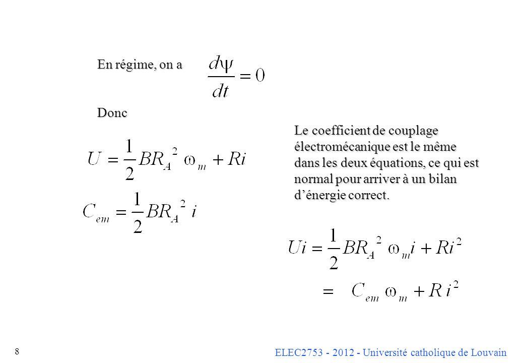 ELEC2753 - 2012 - Université catholique de Louvain 8 En régime, on a Donc Le coefficient de couplage électromécanique est le même dans les deux équati