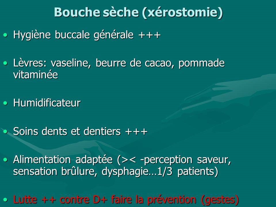 Bouche sèche (xérostomie) Hygiène buccale générale +++Hygiène buccale générale +++ Lèvres: vaseline, beurre de cacao, pommade vitaminéeLèvres: vaseline, beurre de cacao, pommade vitaminée HumidificateurHumidificateur Soins dents et dentiers +++Soins dents et dentiers +++ Alimentation adaptée (> < -perception saveur, sensation brûlure, dysphagie…1/3 patients) Lutte ++ contre D+ faire la prévention (gestes)Lutte ++ contre D+ faire la prévention (gestes)