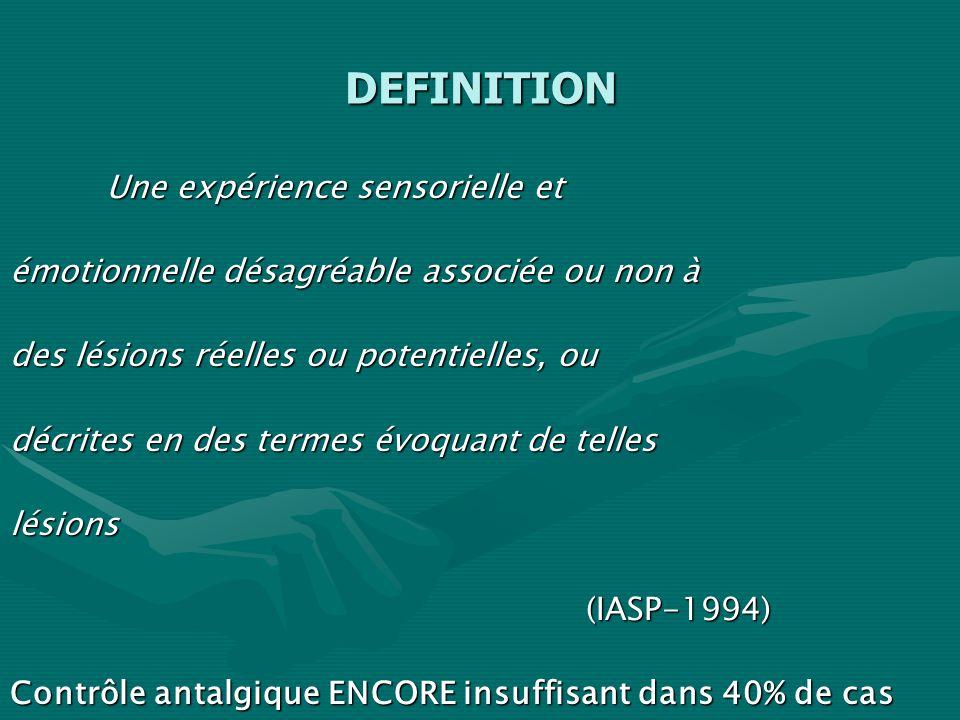DEFINITION Une expérience sensorielle et émotionnelle désagréable associée ou non à des lésions réelles ou potentielles, ou décrites en des termes évoquant de telles lésions(IASP-1994) Contrôle antalgique ENCORE insuffisant dans 40% de cas