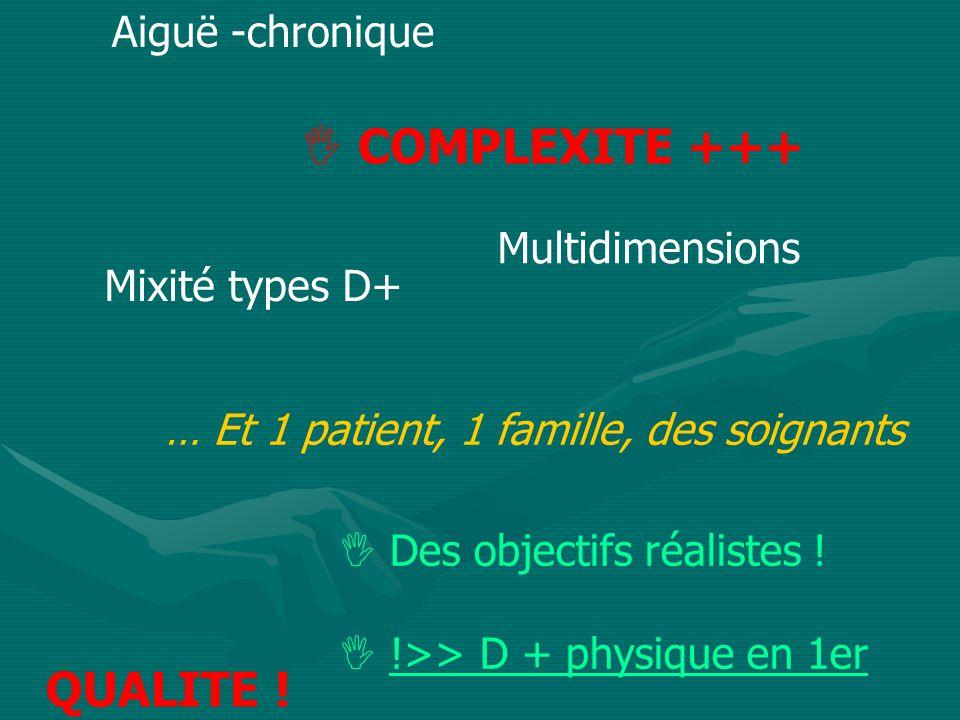 COMPLEXITE +++ Aiguë -chronique Mixité types D+ Multidimensions … Et 1 patient, 1 famille, des soignants Des objectifs réalistes .