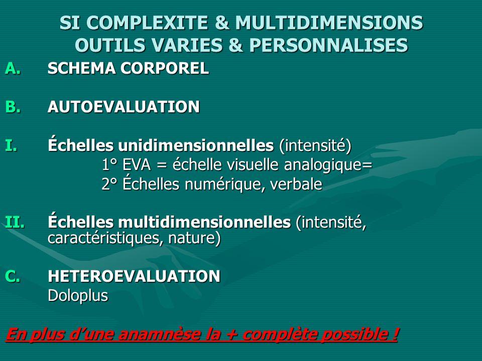 SI COMPLEXITE & MULTIDIMENSIONS OUTILS VARIES & PERSONNALISES A.SCHEMA CORPOREL B.AUTOEVALUATION I.Échelles unidimensionnelles (intensité) 1° EVA = échelle visuelle analogique= 1° EVA = échelle visuelle analogique= 2° Échelles numérique, verbale II.Échelles multidimensionnelles (intensité, caractéristiques, nature) C.