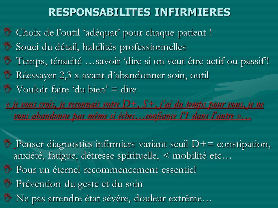 RESPONSABILITES INFIRMIERES Choix de loutil adéquat pour chaque patient .