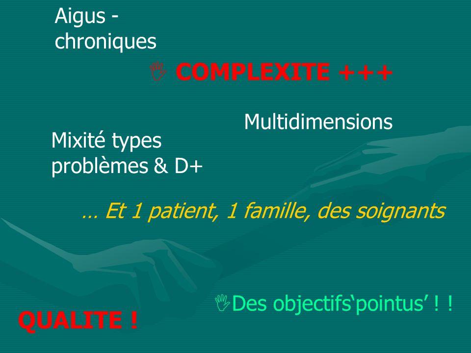 COMPLEXITE +++ Aigus - chroniques Mixité types problèmes & D+ Multidimensions … Et 1 patient, 1 famille, des soignants Des objectifspointus .