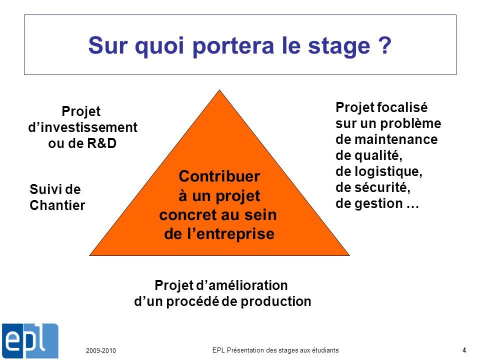 2009-2010 EPL Présentation des stages aux étudiants4 Sur quoi portera le stage .