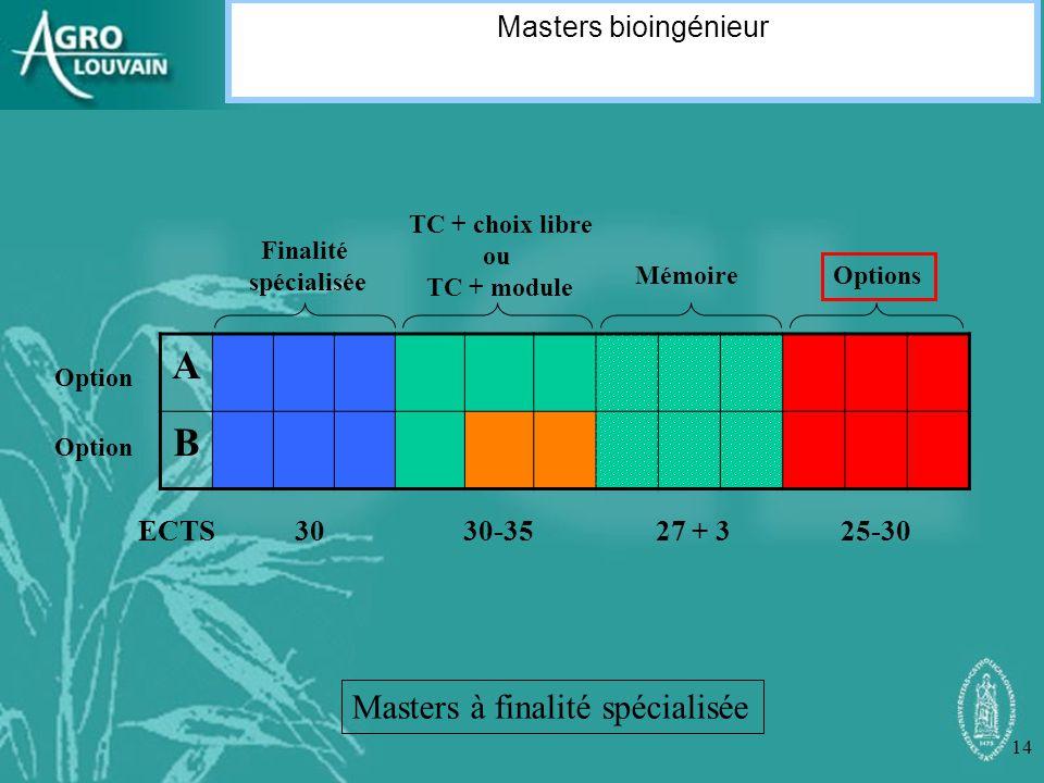 14 A B Masters à finalité spécialisée 30 Finalité spécialisée Mémoire 27 + 3 TC + choix libre ou TC + module Options 30-3525-30ECTS Option Masters bio
