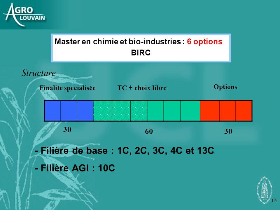 15 Master en chimie et bio-industries : 6 options BIRC Structure Finalité spécialisée TC + choix libre 30 60 Options - Filière de base : 1C, 2C, 3C, 4