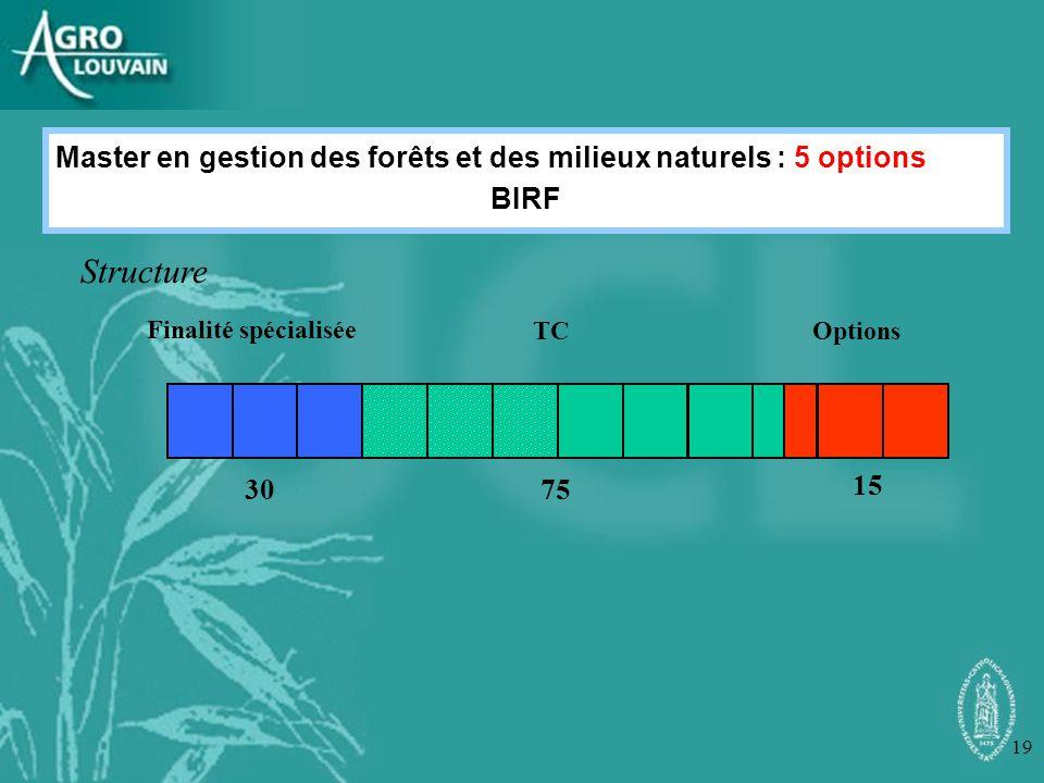 19 Master en gestion des forêts et des milieux naturels : 5 options BIRF Structure Finalité spécialisée TC 3075 15 Options