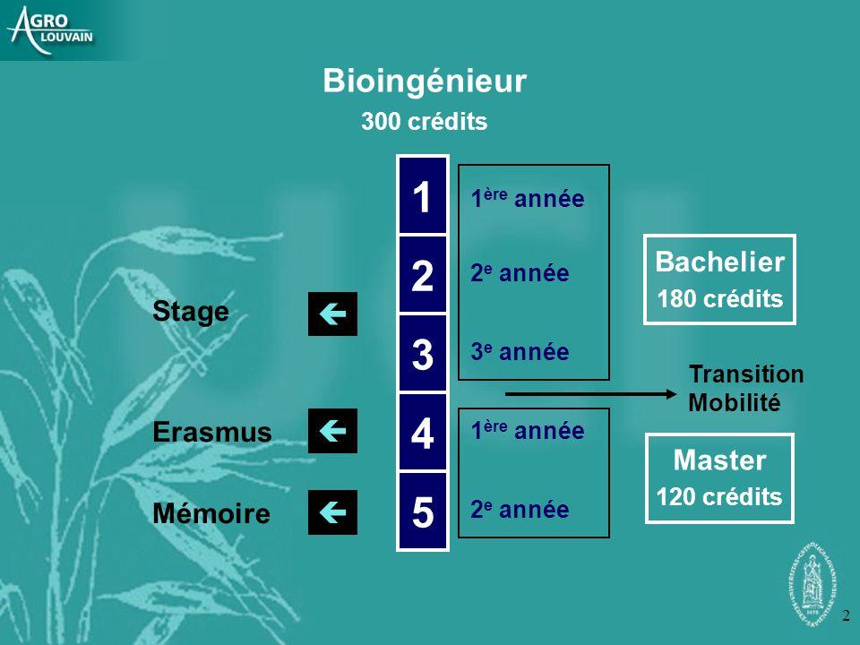 2 1 2 3 4 5 1 ère année 2 e année 3 e année 1 ère année 2 e année Bachelier 180 crédits Master 120 crédits Bioingénieur 300 crédits Transition Mobilit