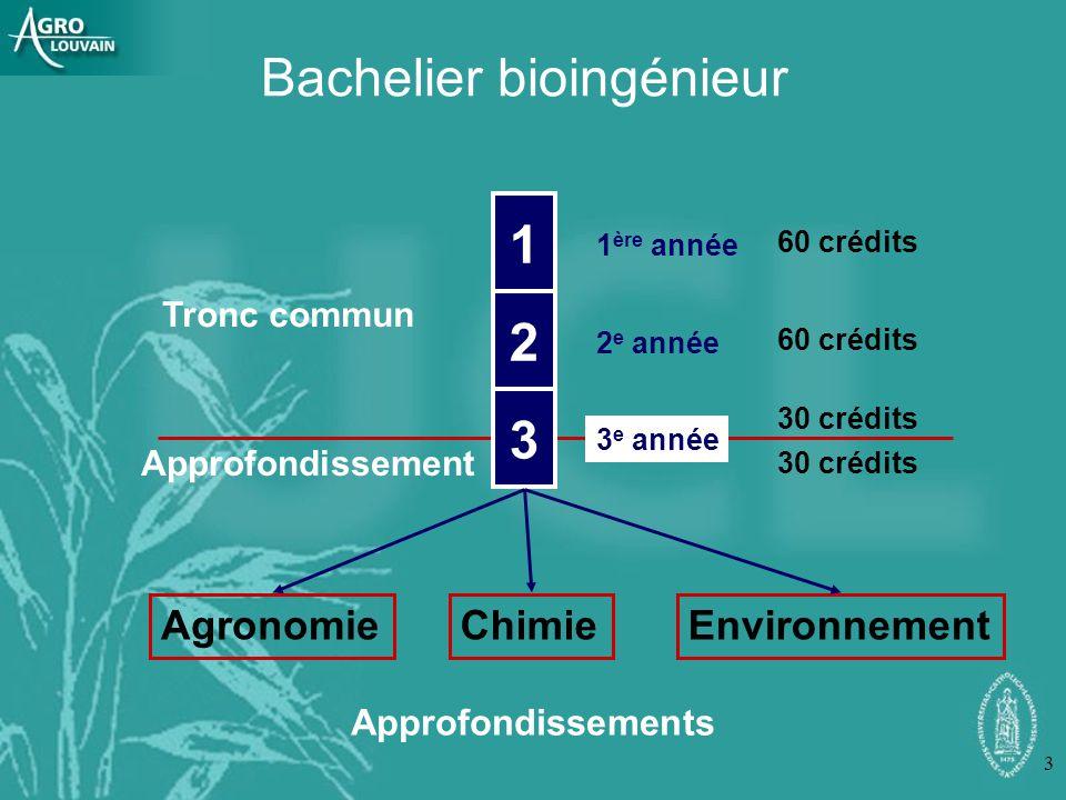 3 Bachelier bioingénieur 1 2 3 1 ère année 2 e année 3 e année AgronomieChimieEnvironnement Tronc commun 60 crédits 30 crédits Approfondissement Appro