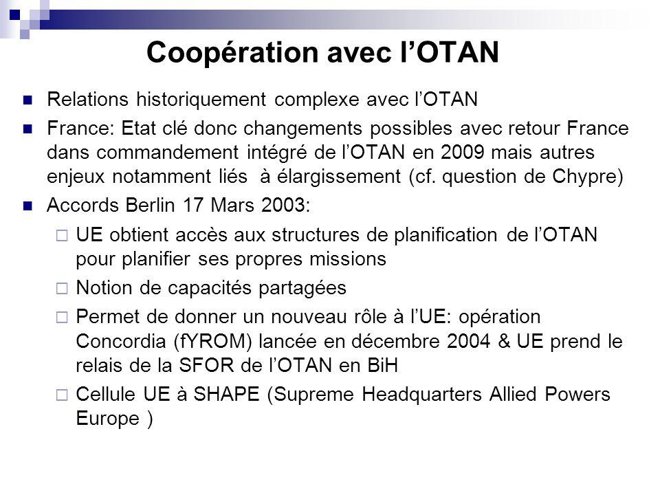 Coopération avec lOTAN Relations historiquement complexe avec lOTAN France: Etat clé donc changements possibles avec retour France dans commandement intégré de lOTAN en 2009 mais autres enjeux notamment liés à élargissement (cf.