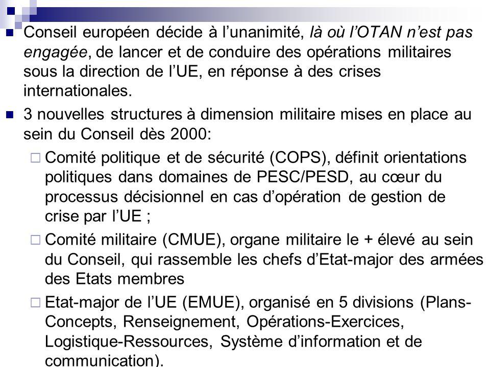 Conseil européen décide à lunanimité, là où lOTAN nest pas engagée, de lancer et de conduire des opérations militaires sous la direction de lUE, en réponse à des crises internationales.