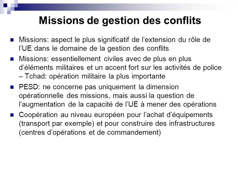 Missions de gestion des conflits Missions: aspect le plus significatif de lextension du rôle de lUE dans le domaine de la gestion des conflits Mission