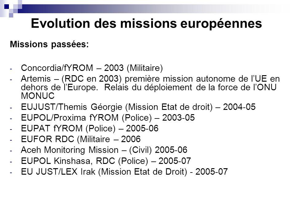 Evolution des missions européennes Missions passées: - Concordia/fYROM – 2003 (Militaire) - Artemis – (RDC en 2003) première mission autonome de lUE en dehors de lEurope.
