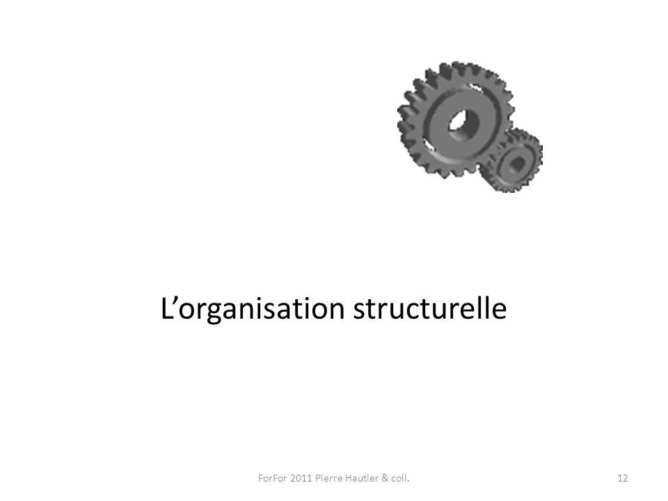 Lorganisation structurelle ForFor 2011 Pierre Hautier & coll.12