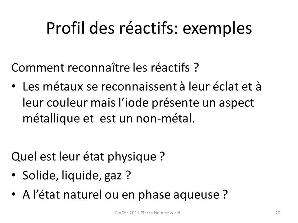 Profil des réactifs: exemples Comment reconnaître les réactifs ? Les métaux se reconnaissent à leur éclat et à leur couleur mais liode présente un asp