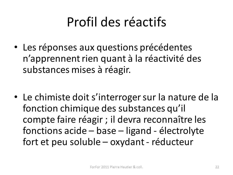 Profil des réactifs Les réponses aux questions précédentes napprennent rien quant à la réactivité des substances mises à réagir. Le chimiste doit sint