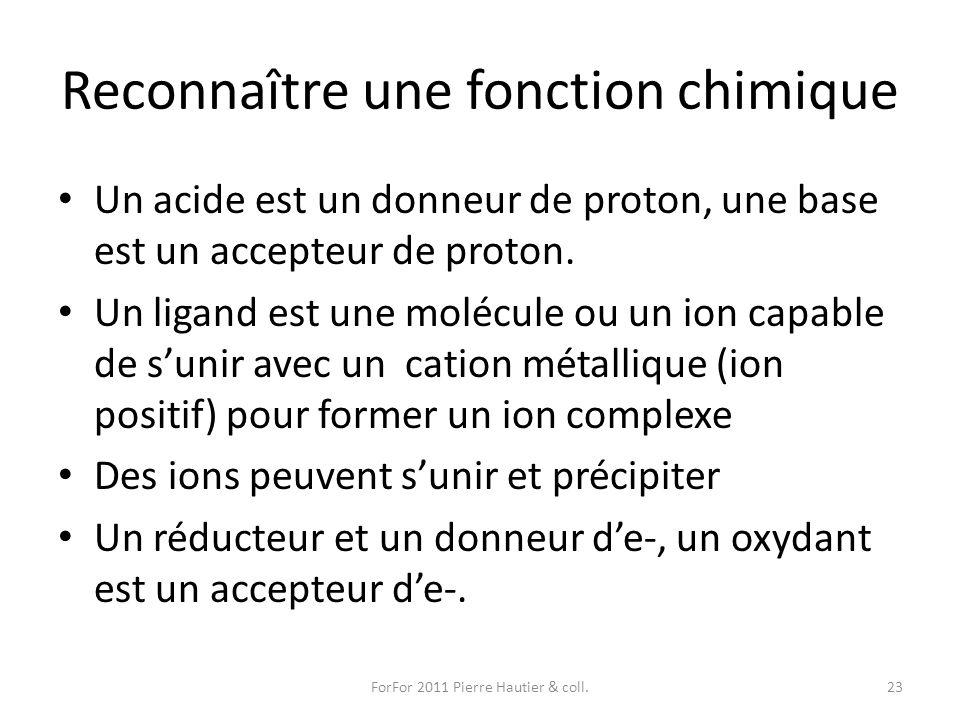 Reconnaître une fonction chimique Un acide est un donneur de proton, une base est un accepteur de proton. Un ligand est une molécule ou un ion capable