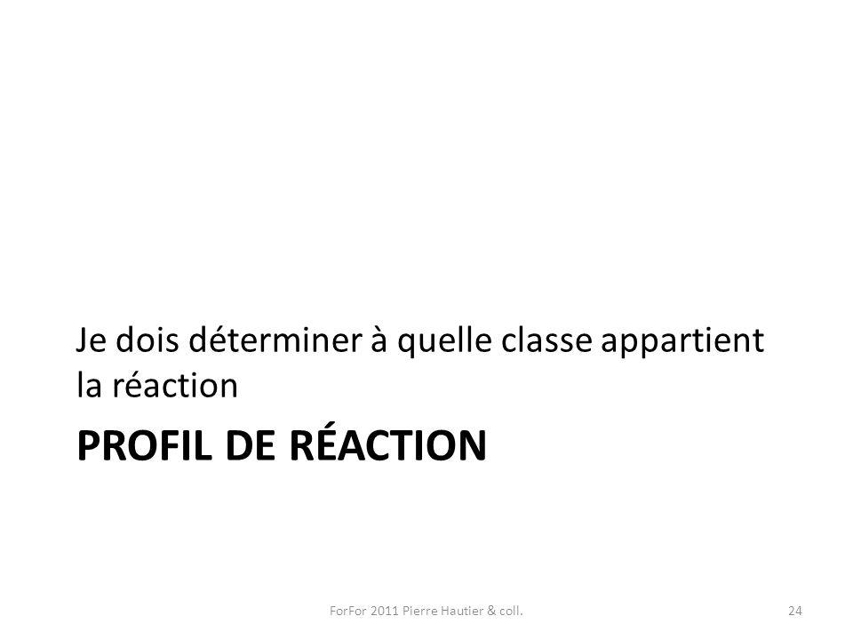 PROFIL DE RÉACTION Je dois déterminer à quelle classe appartient la réaction ForFor 2011 Pierre Hautier & coll.24