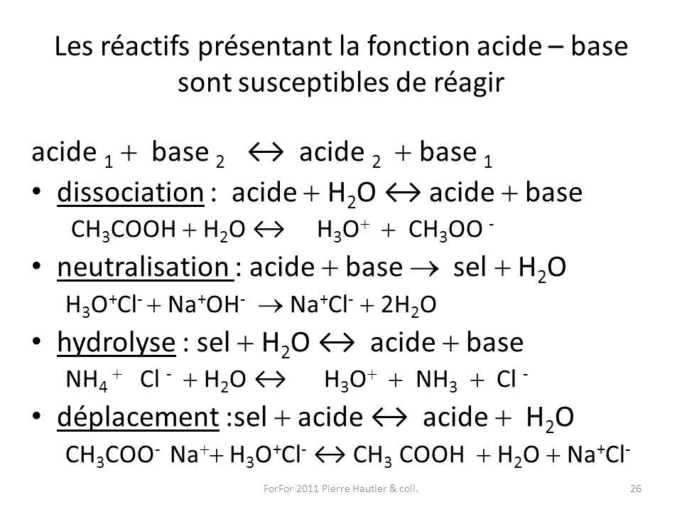 Les réactifs présentant la fonction acide – base sont susceptibles de réagir acide 1 base 2 acide 2 base 1 dissociation : acide H 2 O acide base CH 3